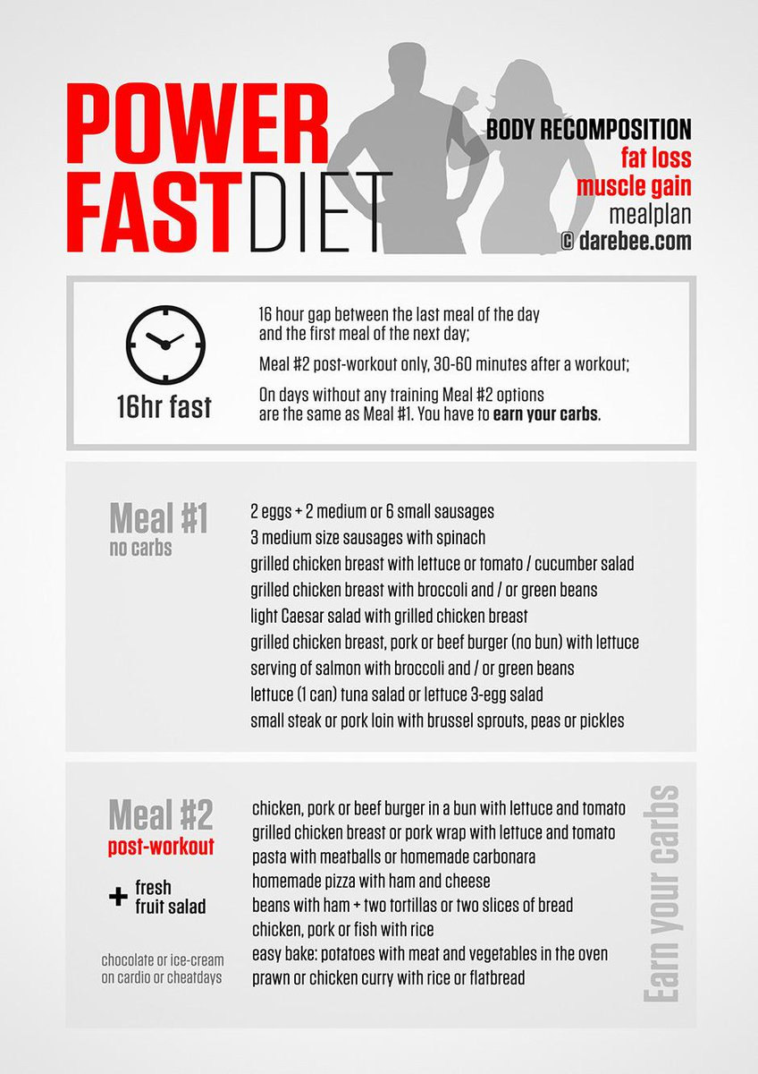 Intermittent fasting meal plan pdf