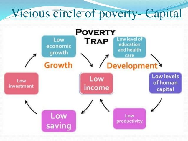The poverty of nations a sustainable solution pdf