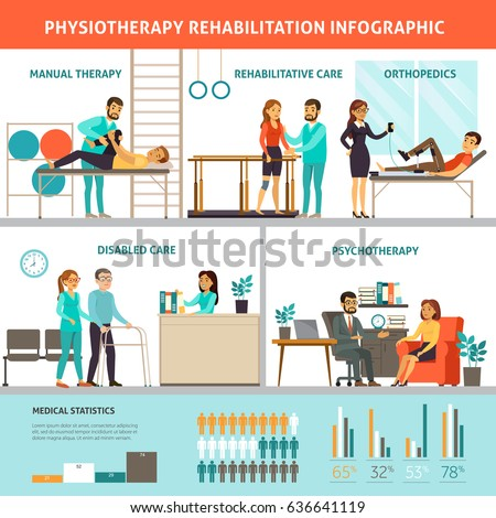 manual concepts physiotherapy guelph on