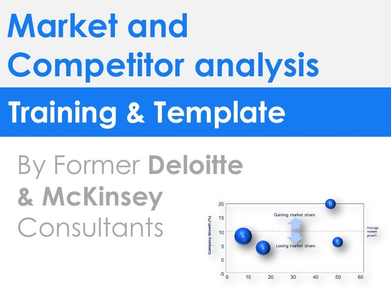 Chapter 5 industry and competitor analysis pdf