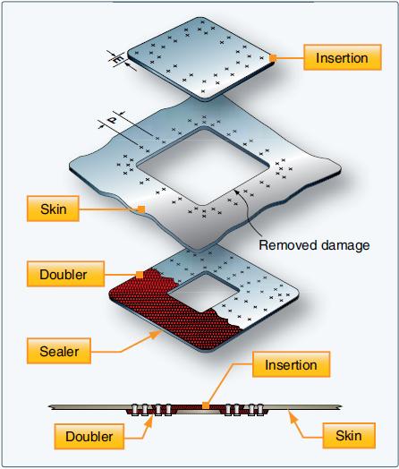 aircraft battle damage repair manual