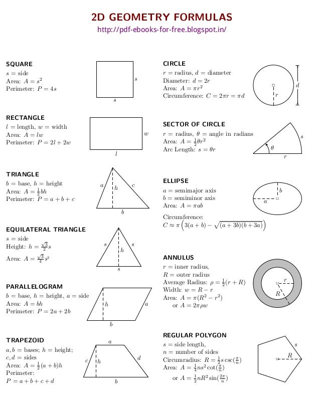 Surface area and volume formulas pdf
