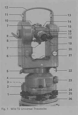 wild t16 theodolite manual pdf