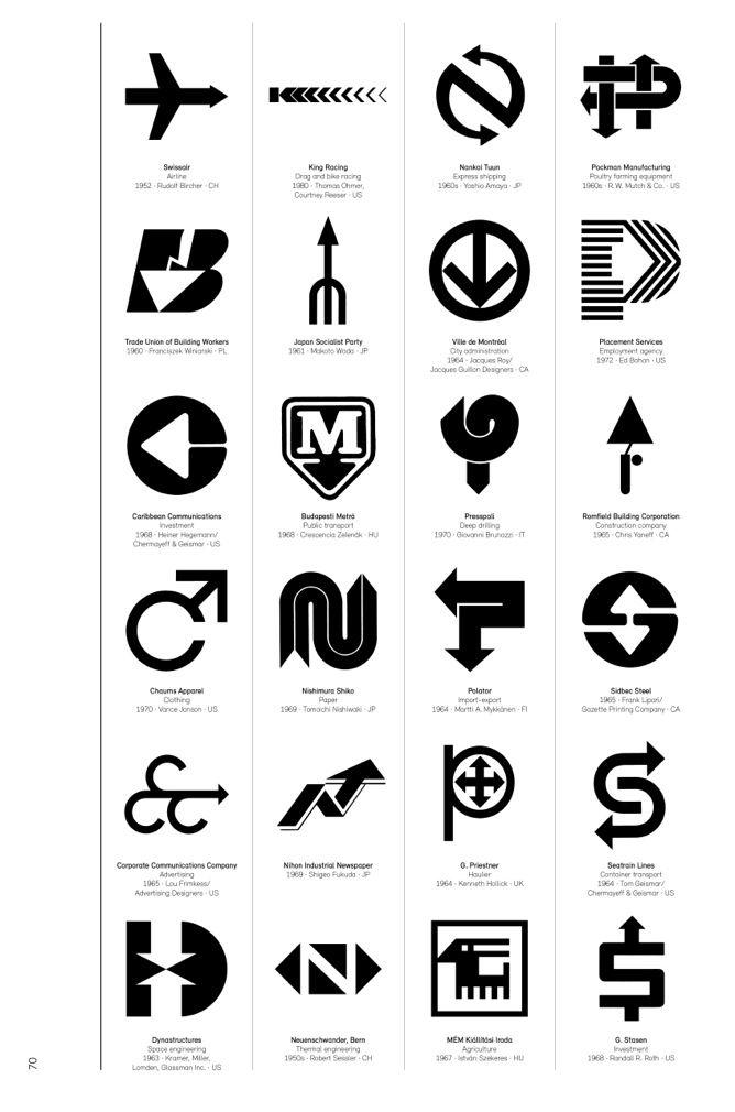 Logo modernism jens muller pdf download