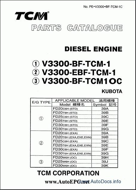 Tcm forklift parts catalog pdf