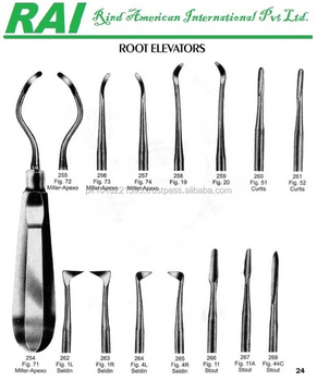 Types of surgical instruments and their uses pdf